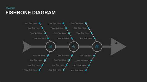fishbone diagram template  powerpoint  keynote