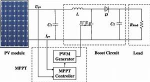 Maximum Power Point Tracking Of Pv System Under Partial