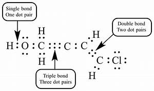Covalent Bond Lewis Structure Worksheet