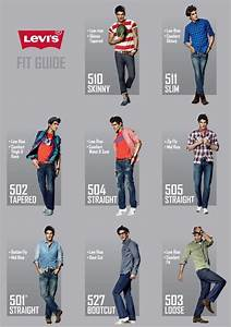 find the right fit for the body type... NO SKINNY JEANS ...