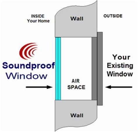 work soundproof windows