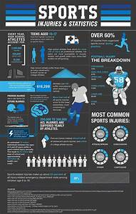 Common Youth Sports Injuries And Child Sports Injury