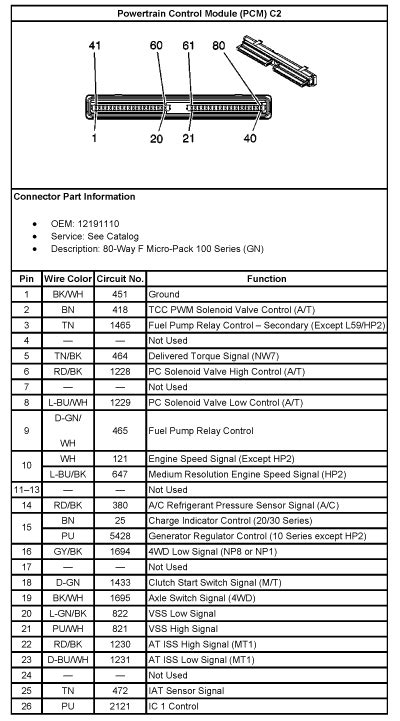 2005 Silverado Pcm Wiring Diagram pcm pin outs and wiring diagram 2006 silverado page 2