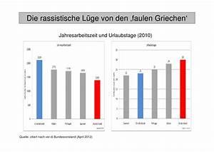Urlaubstage Berechnen Nach Alter : ppp griechenland ~ Themetempest.com Abrechnung