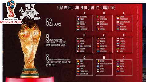 usa world cup qualifying table 2018 russia fifa world cup qualifiers watch live tv