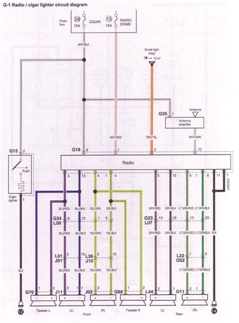 Pioneer Head Unit Wiring Diagram