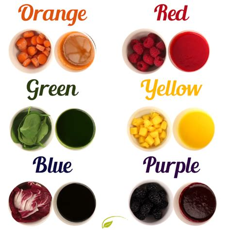 how to make purple with food coloring images of what colors make purple food coloring happy