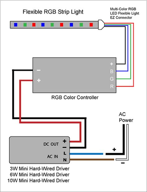 Wire Diagram 24v Driver by 88light Rgb Led Light To Color Controller