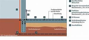 Bewehrung Bodenplatte Aufbau : aufbau und verlegen des fundamenterders elektro grundinstallationen baunetz wissen ~ Orissabook.com Haus und Dekorationen