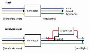 Modern Buddy   Brake Light Modulator Install