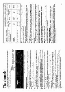 Page 11 Of Hotpoint Washer 9530 User Guide