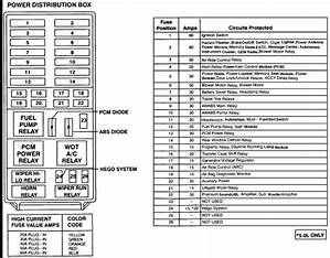2005 Ford Explorer Fuse Box Diagram Under Hood Fabienne Bruneau Karin Gillespie 41478 Enotecaombrerosse It