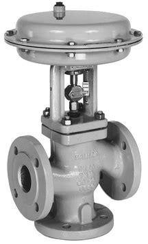 3244 - pneumatic - DIN. SAMSON UK