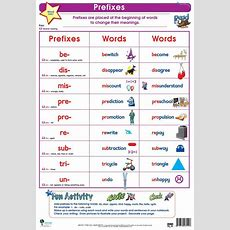 Prefixes And Suffixes Mantra4change