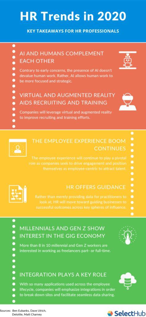 hr trends   future  human resource management
