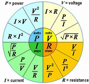 Voltage current resistance and electric power general ...