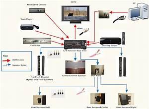 Sonos Wiring Diagram Collection