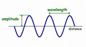Does a greater amplitude automatically mean a greater ...