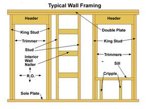 Ceiling Joist Spacing For Drywall by Wall Framing Basics
