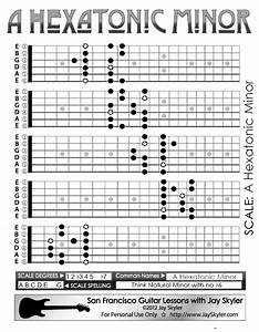 Guitar Lesson  Chart Of A Hexatonic Minor Scale Patterns On The Guitar Fretboard  All 5 Caged