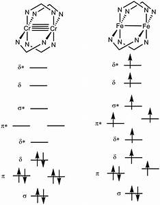Wiring Diagram  13 Molecular Orbital Diagram For C2