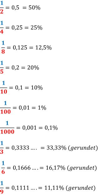 quadratzahlen bis 25