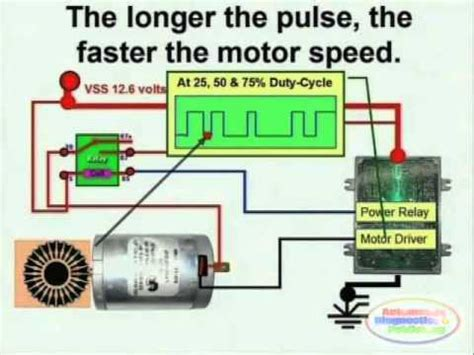 Electric Motor Wiring Diagram Youtube