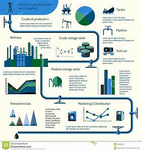 Oil Production Infographics Stock Vector