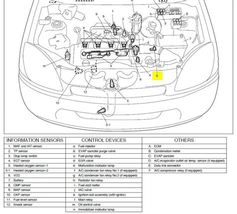 similiar suzuki ignis fuse and relay keywords suzuki grand vitara fuse box diagram on relay diagram 2008 suzuki sx4