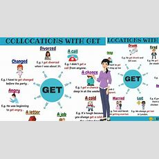48 Useful Collocations With Get With Examples  7 E S L