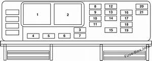 Interior Fuse Box Diagram  Ford Mustang  2005  2006