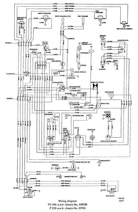 2007 volvo vnl wiring diagrams wiring diagram sierramichelsslettvet