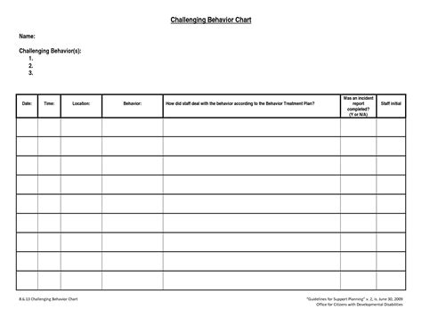 Abc Behaviour Chart Template by 10 Best Images Of Behavior Chart Template Pdf For Six