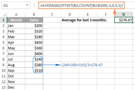 Moving Average Excel Template by Moving Average In Excel Calculate With Formulas And