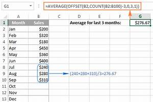 moving average in excel calculate with formulas and With moving average excel template
