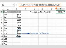 Moving average in Excel calculate with formulas and