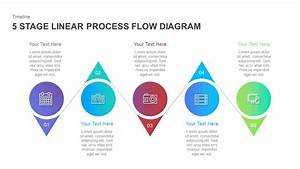 5 Stage Linear Process Flow Diagram Template For Powerpoint  U0026 Keynote