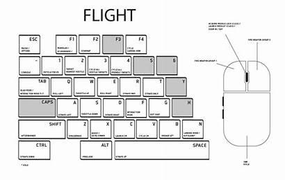 Controls Key Bindings Star Citizen Keyboard Alpha