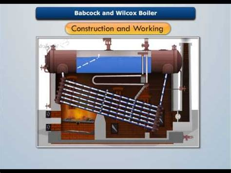 Construction & Working of Babcock & Wilcox Boiler - Magic ...