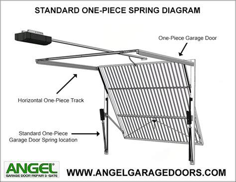 garage door spring repair angel garage door repair  gate
