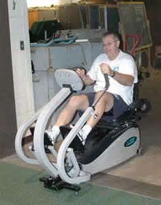 Stroke Rehabilitation Exercise Equipment