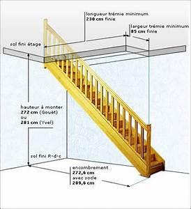 comment faire le plan d une maison emetteur fm schema With faire plan maison 3d 13 garde corps escalier design et verriare sur mesure en