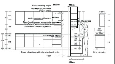 Kitchen Cupboard Height by Outlet Height From Floor Namiswla