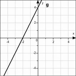 Schnittpunkt Mit Y Achse Berechnen Lineare Funktion : beispiele f r funktionen bettermarks ~ Themetempest.com Abrechnung