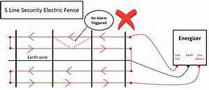How To Wire Electric Fence Diagram
