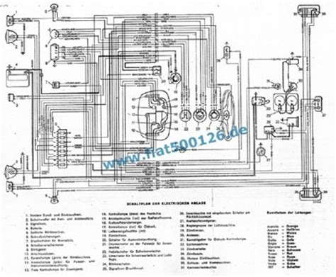 Fiat 600 Wiring Diagram by Fiat 126 Bis Wiring Diagram Easy To Read Wiring Diagrams
