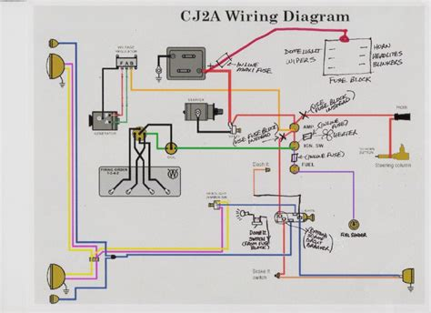 Grond Willys Jeep Wiring Diagram For