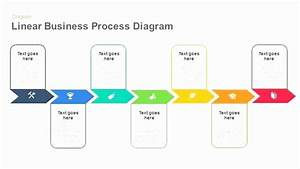 Yes No Flowchart Template Awesome Flowchart Workflow