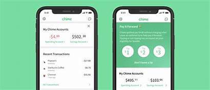 Chime Spotme Screens Balance Fee Meet App
