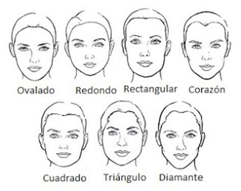 tutti quanti la forma de nuestro rostro